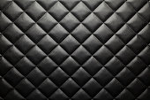 Black patterned leather background or texture