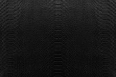 Texture background of black reptile leather