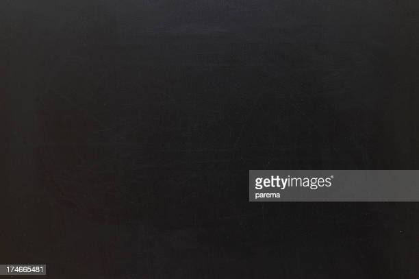 A blank black chalkboard background
