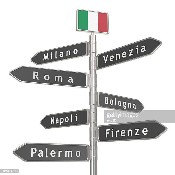 Blank Signpost - Italy Cities