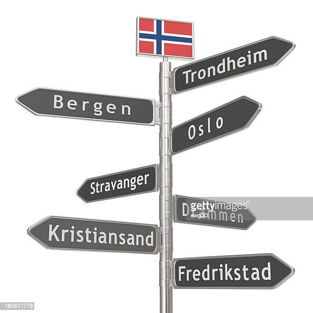 Blank Signpost - Norway Cities