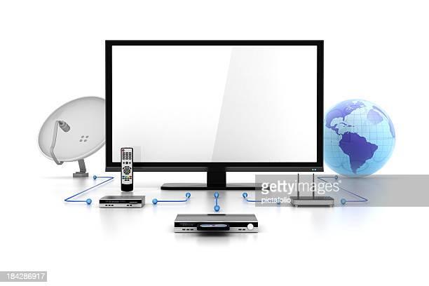 Leere Smart tv-Bildschirm