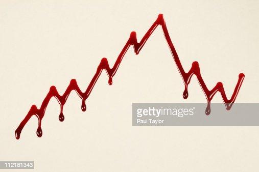 Bloody Graph
