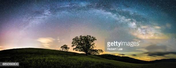 Blue Ridge Mountain Milky Way Panorama