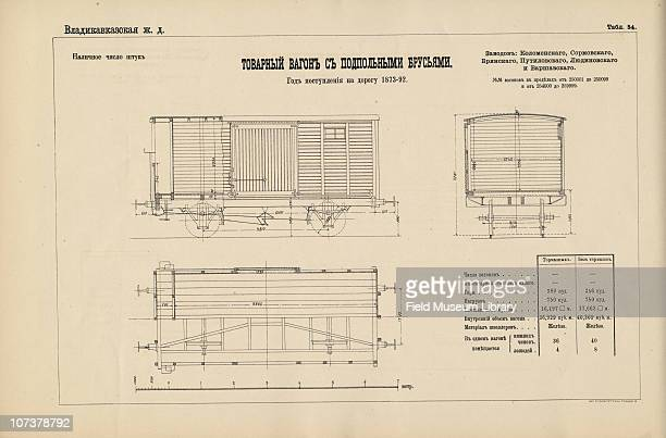 Blueprint of a Freight rail car with Underfloor Support from the Vladikavkaz Railway book entitled 'Rolling Stock' June 1 1893