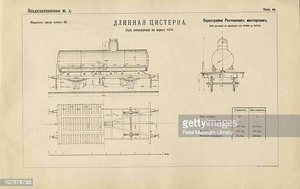 Blueprint of a Long Tank rail car from the Vladikavkaz Railway book entitled 'Rolling Stock' June 1 1893