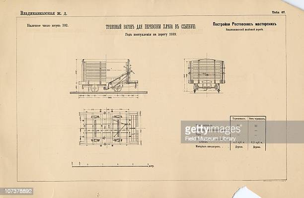 Blueprint of a rail car for Transporting Grain from the Vladikavkaz Railway book entitled 'Rolling Stock' June 1 1893
