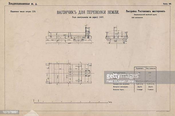 Blueprint of a rail car for Transporting Sand from the Vladikavkaz Railway book entitled 'Rolling Stock' June 1 1893