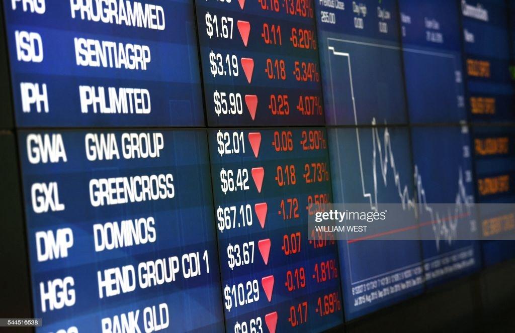 Australian stock exchange trading system