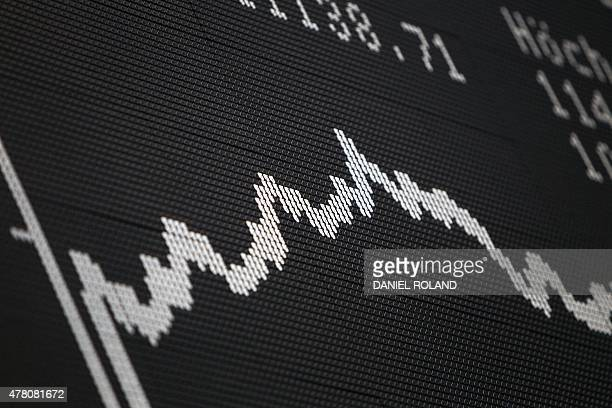 A board displays the chart of Germany's bluechip DAX 30 index on June 22 2015 at the stock exchange in Frankfurt am Main western Germany AFP PHOTO /...