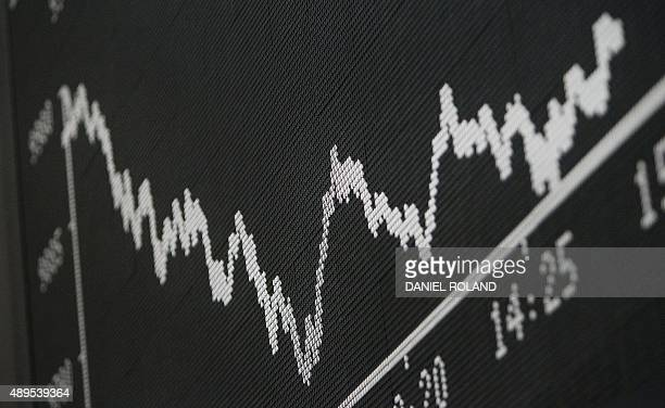 A board displays the chart of Germany's share index DAX at the stock exchange in Frankfurt am Main western Germany on September 22 2015 Share prices...