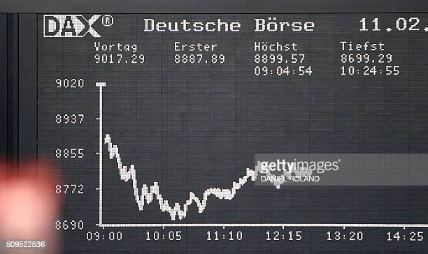 A board displays the chart of Germany's share index DAX at the stock exchange in Frankfurt am Main western Germany on February 11 2016 German stocks...