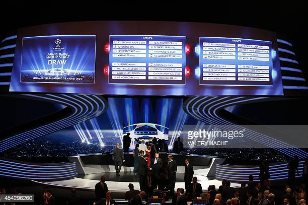 A board shows the draw for the 2014/2015 European Champions League group stages on August 28 2014 in Monaco Champions Real Madrid will play fivetime...