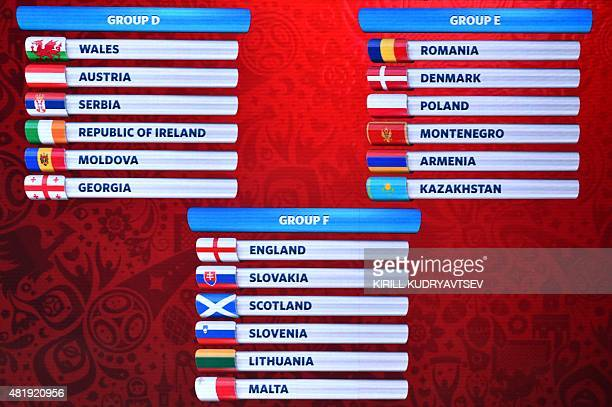 A board shows the groups D E and F following the preliminary draw for the Union of European Football Associations zone for the 2018 World Cup...