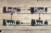 Body, mind, spirit, soul, map for balanced life with hand lettering text on wooden background