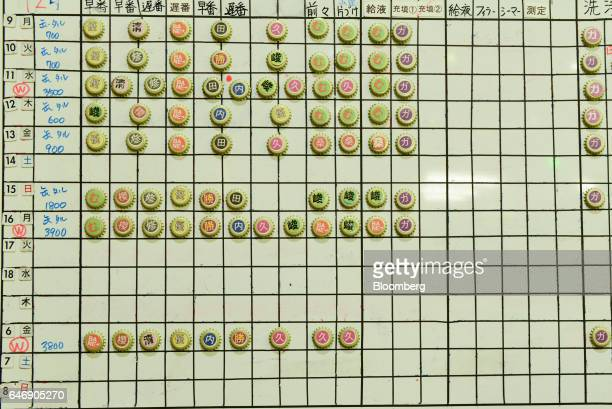 Bottle caps denote workers on a shift schedule at the YoHo Brewing Co brewery in Saku Nagano Prefecture Japan on Friday Jan 6 2017 Craft brewers...