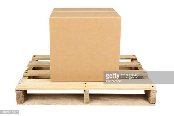 Box on Shipping Pallet