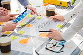 Brainstorming Brainstorm Business People Design Planning
