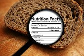 Bread nutrition facts