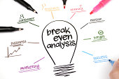 ideas for Break even analysis