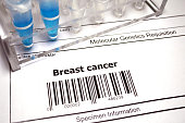 Genetic research abstract - Breast cancer