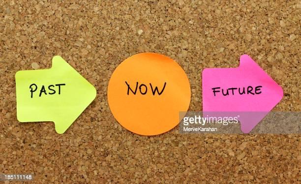 過去、現在、未来