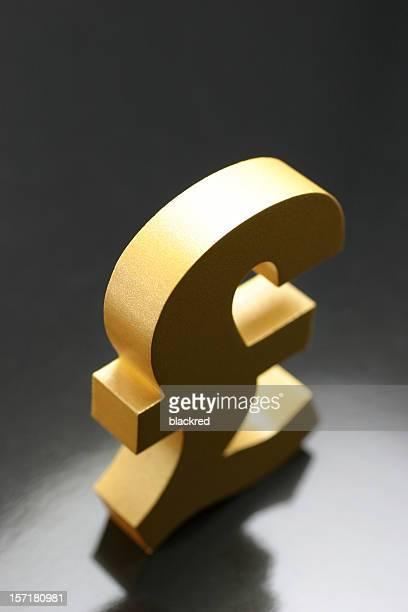 British Pound Symbol