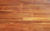 Brown wood plank wall background.
