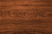 High quality brown wooden background. This background features a distinguished wood grain pattern complete dark wavy lines. The color of the wood appears darker near the left and right edges, but beco