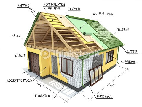 Building house stock photo thinkstock for Building a house cheaply