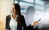 Business and people concept - smiling businesswoman pointing on monitor during presentation in office.
