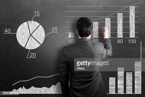 Business chart on chalkboard