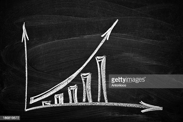 Business chart showing growth drawn in chalk in a blackboard