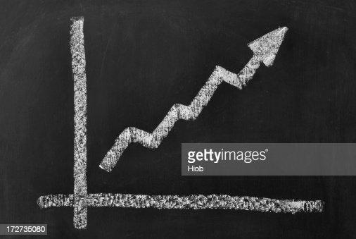 ビジネスのチャート