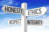 White wooden signpost with four arrows - 'honesty', 'ethics', 'respect', 'integrity'.