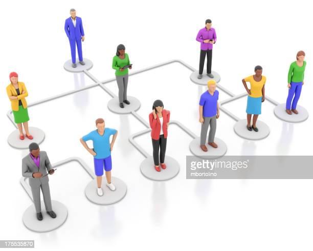 Business hierarchy diagram
