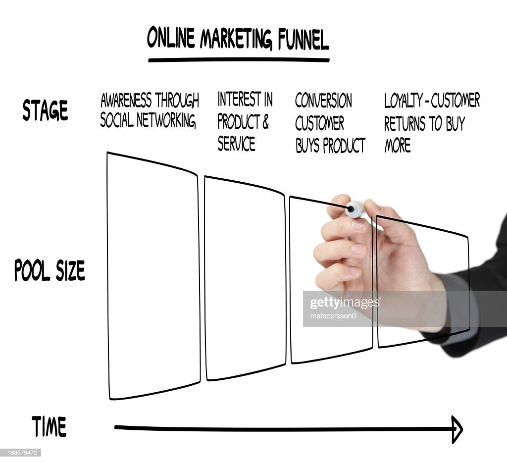 Business man drawing an online marketing funnel : Stock Photo