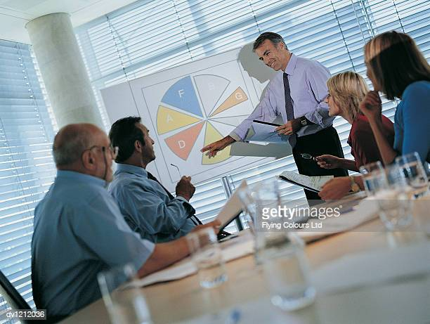 Business Manager Giving a Presentation to Colleagues