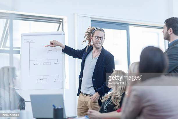 Business people in a workshop
