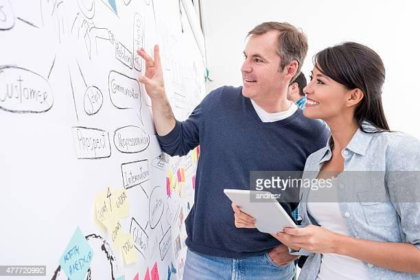 Business people working on a wall chart