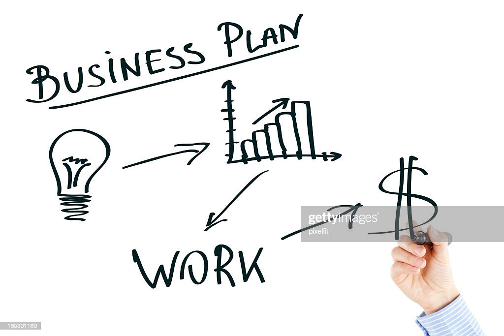 Sample business plan royalty collection