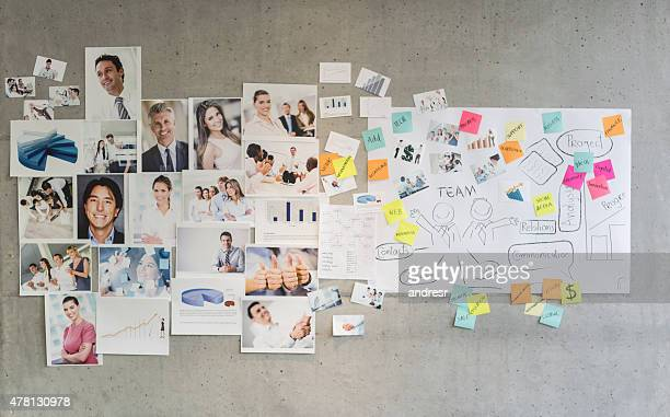 Business wall chart
