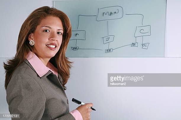 Business Woman At Glass Board