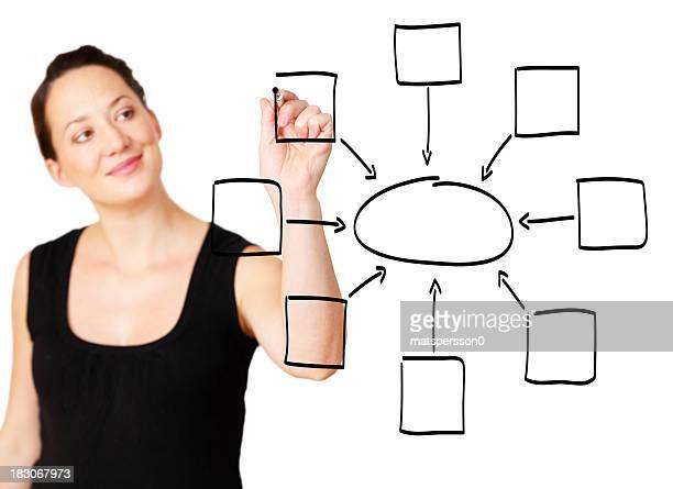 Femme d'affaires dessin à un graphique de brainstorming