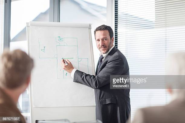 Businessman at flip chart drawing ground plan