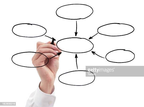 Geschäftsmann Zeichnung leeres Diagramm