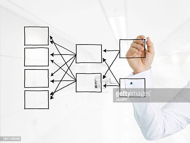 Businessman Drawing empty organization chart