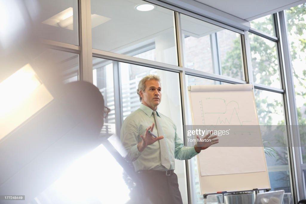 Businessman gesturing at flipchart in meeting