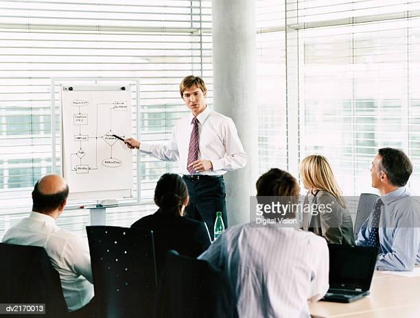 Businessman Giving a Presentation Using a Flip Chart