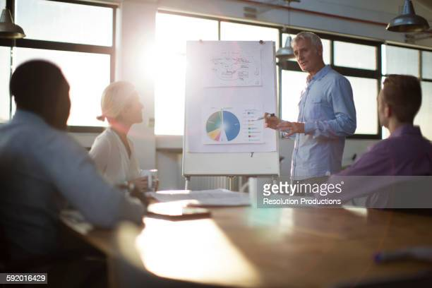 Businessman giving presentation in office meeting